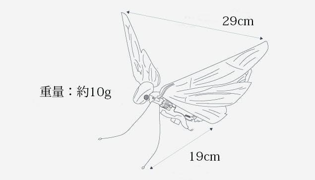 metafly-飛行性能